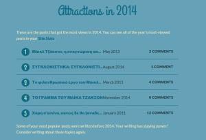 Οι 5 κορυφαίες αναρτήσεις του MJacksonTruth για το 2014