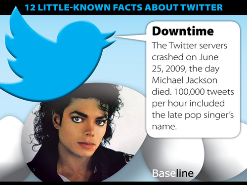 michael-jackson-dies-twitter-crash